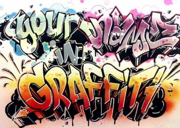 Graffiti Creator Block Letters
